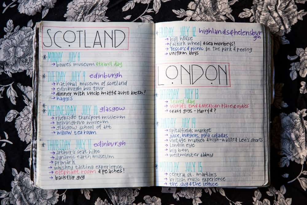 Travel journal pages - bullet journal