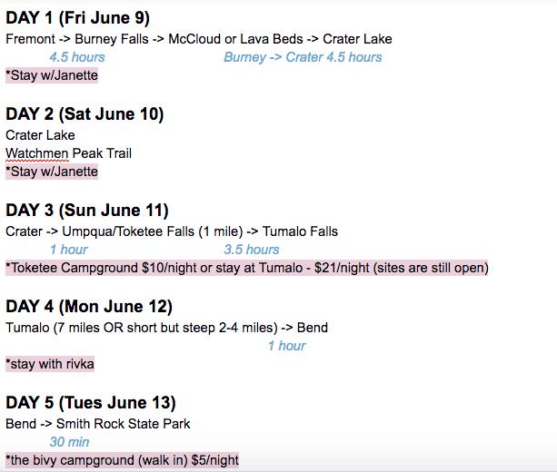 Sample Travel Itinerary on Google Docs