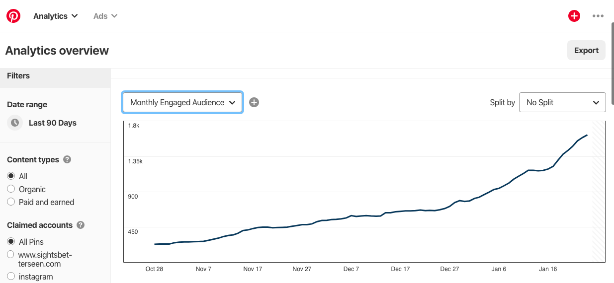 Monthly engaged audience increased after completing Pinterest for Creatives by Molly Ho Studio.
